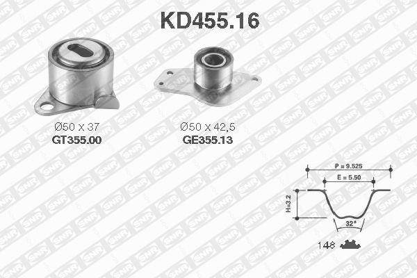 Ilustracja KD455.16 SNR zestaw paska rozrządu