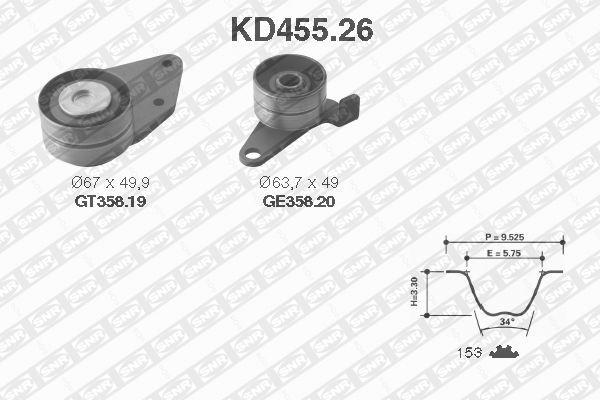 Ilustracja KD455.26 SNR zestaw paska rozrządu