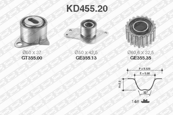 Ilustracja KD455.20 SNR zestaw paska rozrządu