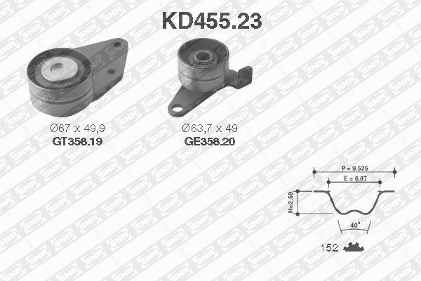 Ilustracja KD455.23 SNR zestaw paska rozrządu