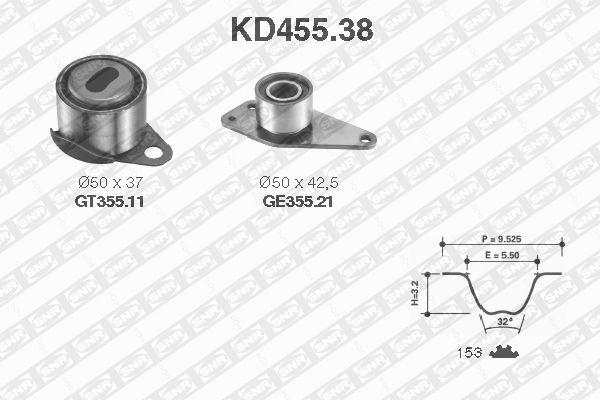 Ilustracja KD455.38 SNR zestaw paska rozrządu