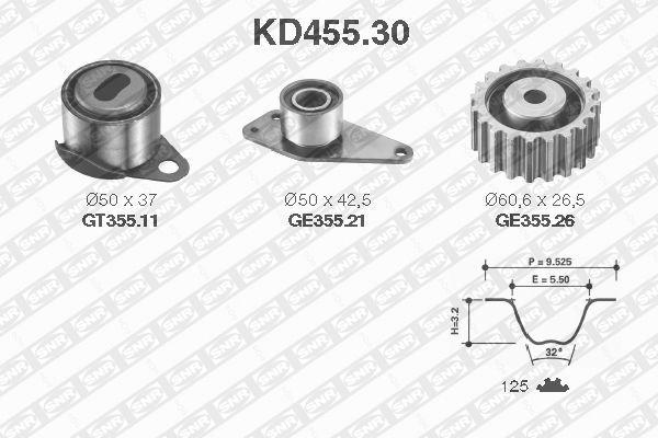 Ilustracja KD455.30 SNR zestaw paska rozrządu
