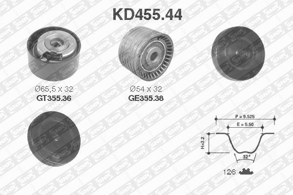 Ilustracja KD455.44 SNR zestaw paska rozrządu