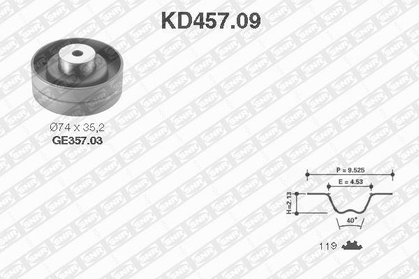 Ilustracja KD457.09 SNR zestaw paska rozrządu