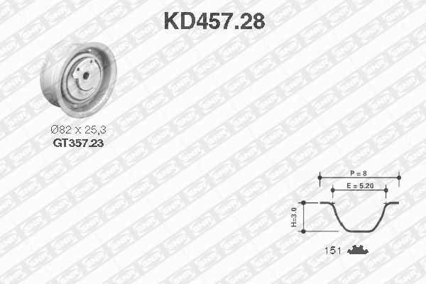 Ilustracja KD457.28 SNR zestaw paska rozrządu