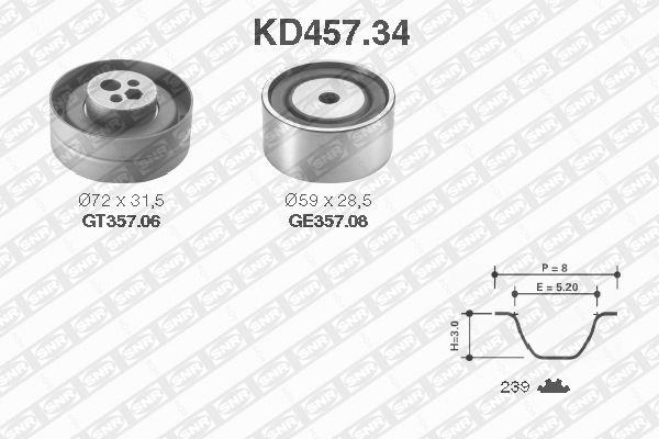 Ilustracja KD457.34 SNR zestaw paska rozrządu
