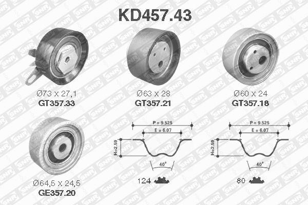 Ilustracja KD457.43 SNR zestaw paska rozrządu