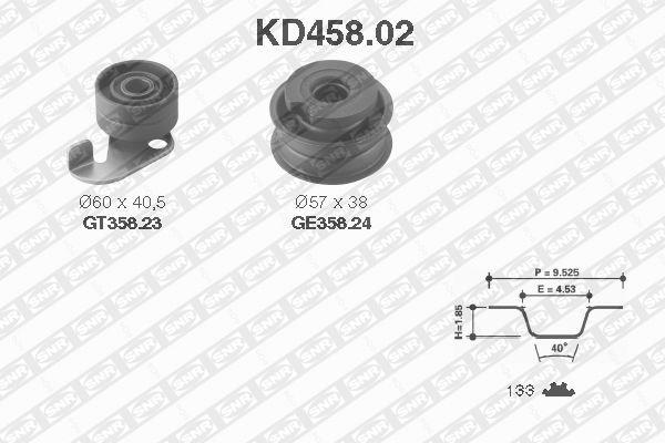 Ilustracja KD458.02 SNR zestaw paska rozrządu