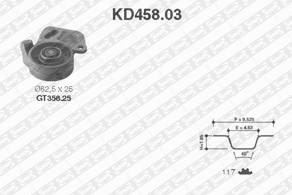 Ilustracja KD458.03 SNR zestaw paska rozrządu