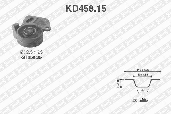 Ilustracja KD458.15 SNR zestaw paska rozrządu