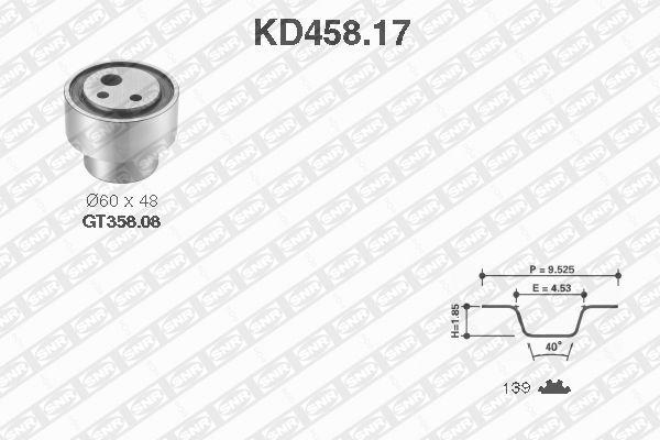 Ilustracja KD458.17 SNR zestaw paska rozrządu