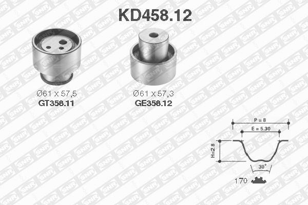 Ilustracja KD458.12 SNR zestaw paska rozrządu