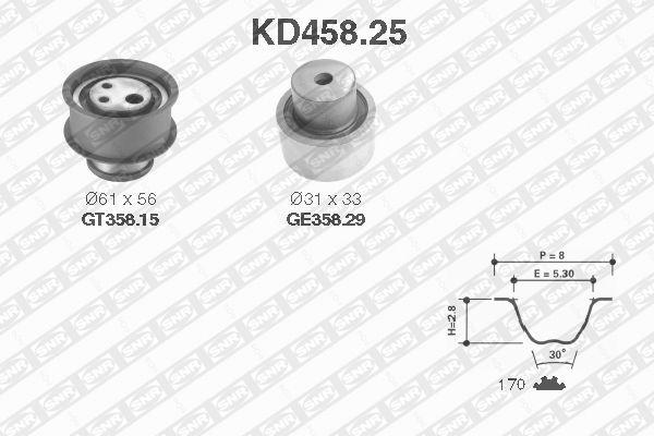 Ilustracja KD458.25 SNR zestaw paska rozrządu