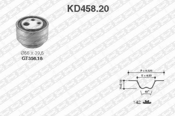 Ilustracja KD458.20 SNR zestaw paska rozrządu