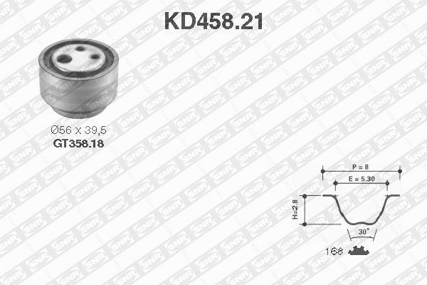 Ilustracja KD458.21 SNR zestaw paska rozrządu