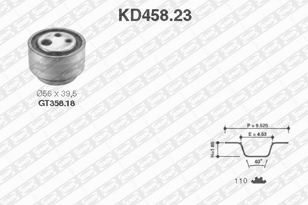 Ilustracja KD458.23 SNR zestaw paska rozrządu