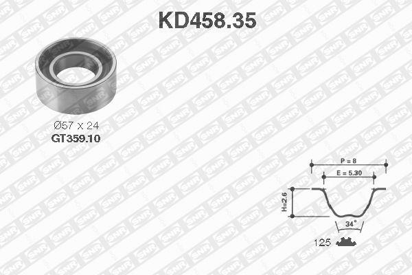 Ilustracja KD458.35 SNR zestaw paska rozrządu