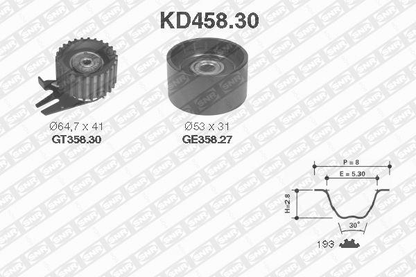 Ilustracja KD458.30 SNR zestaw paska rozrządu