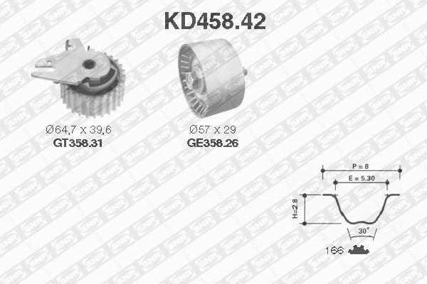Ilustracja KD458.42 SNR zestaw paska rozrządu