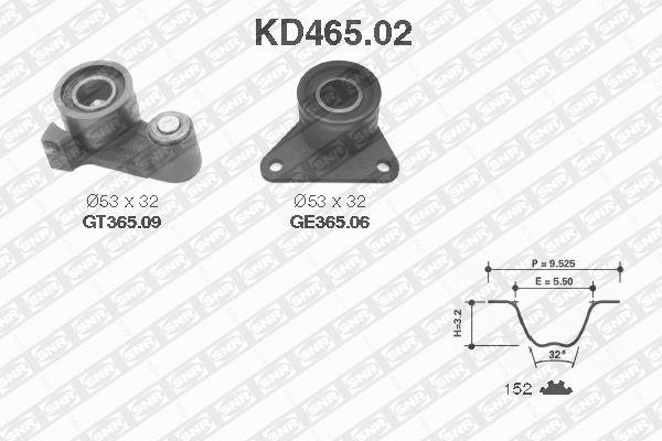 Ilustracja KD465.02 SNR zestaw paska rozrządu