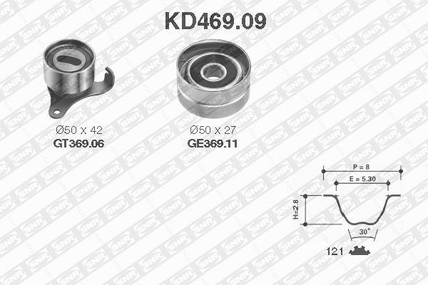 Ilustracja KD469.09 SNR zestaw paska rozrządu