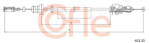 Ilustracja 413.23 COFLE linka gazu