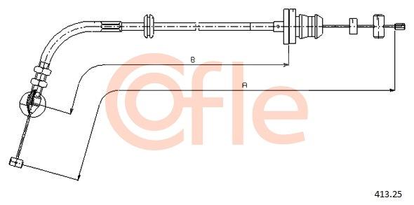 Ilustracja 413.22 COFLE linka gazu